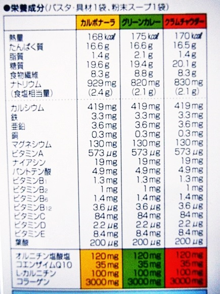 dhc-protein-diet-soup-pasta (3)