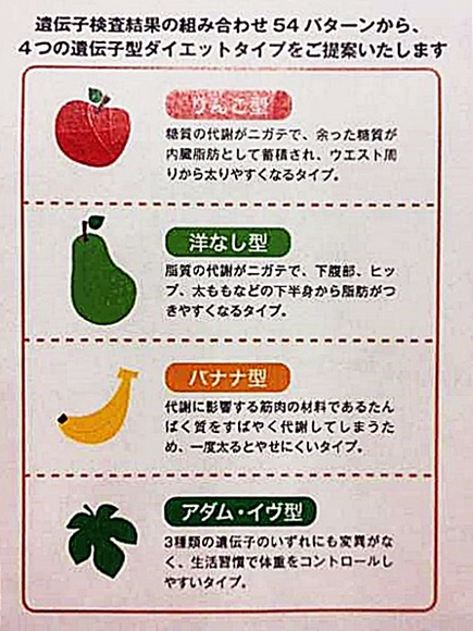 dhc-gene-diet (24)
