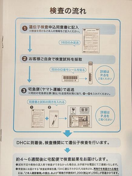 dhc-gene-test (13)