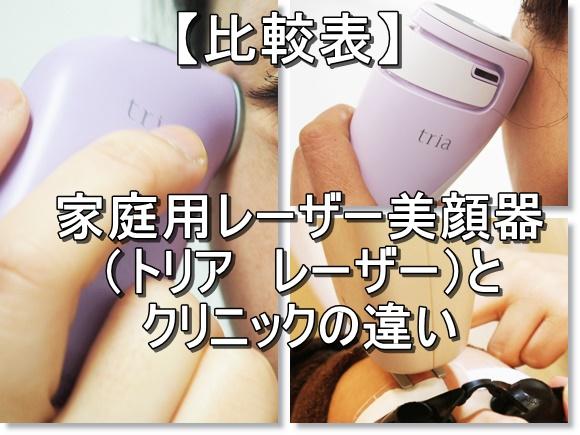 【比較】家庭用レーザー美顔器とクリニックの違い!トリアレーザーのメリット